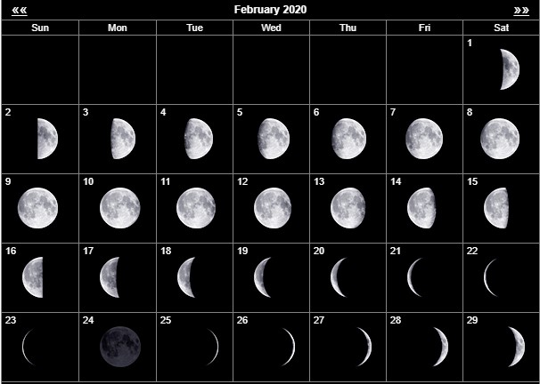 February 2020 Moon Phases